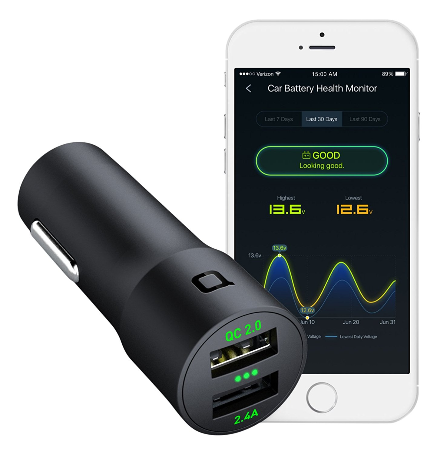 App Enabled Quick Charge 2.0 Car Charger